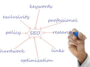 seo south adelaide services